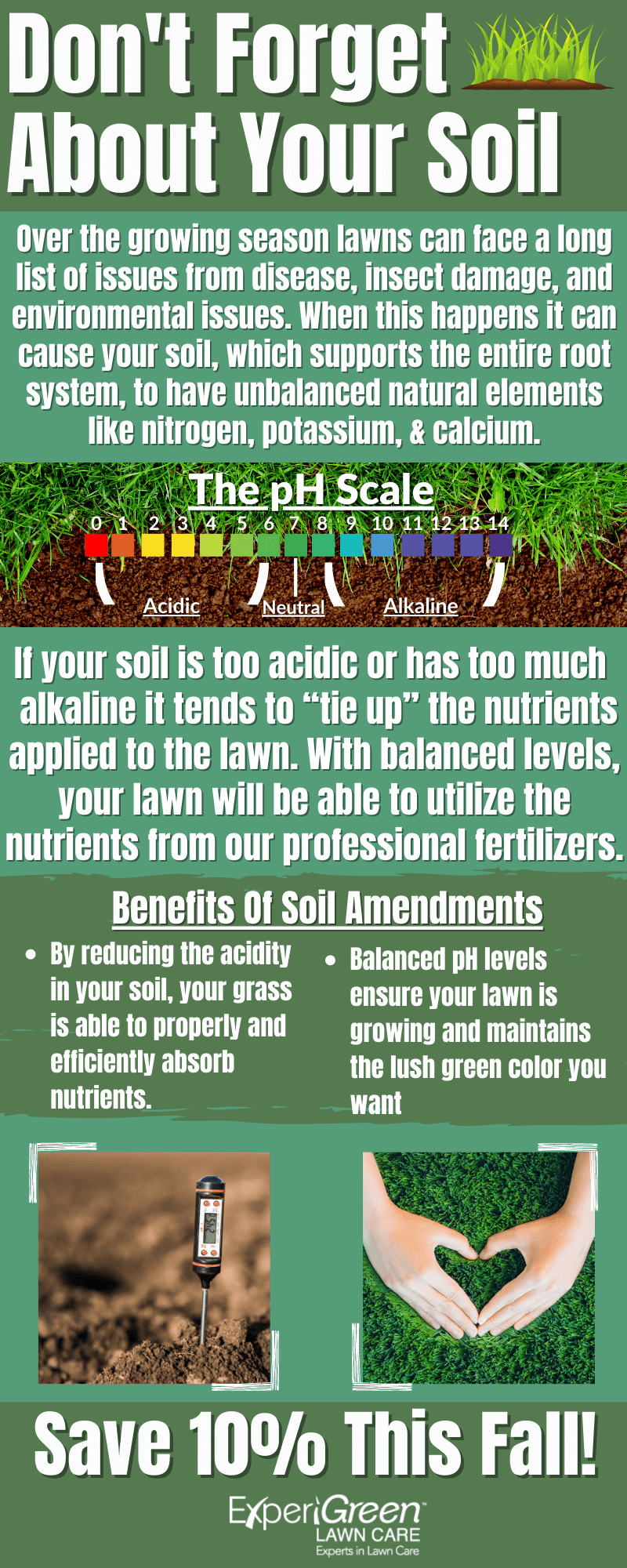 Lime, Soil Conditioning Infographic