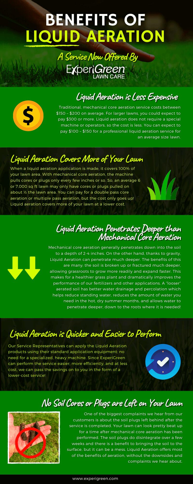 ExperiGreen Liquid Aeration Infographic